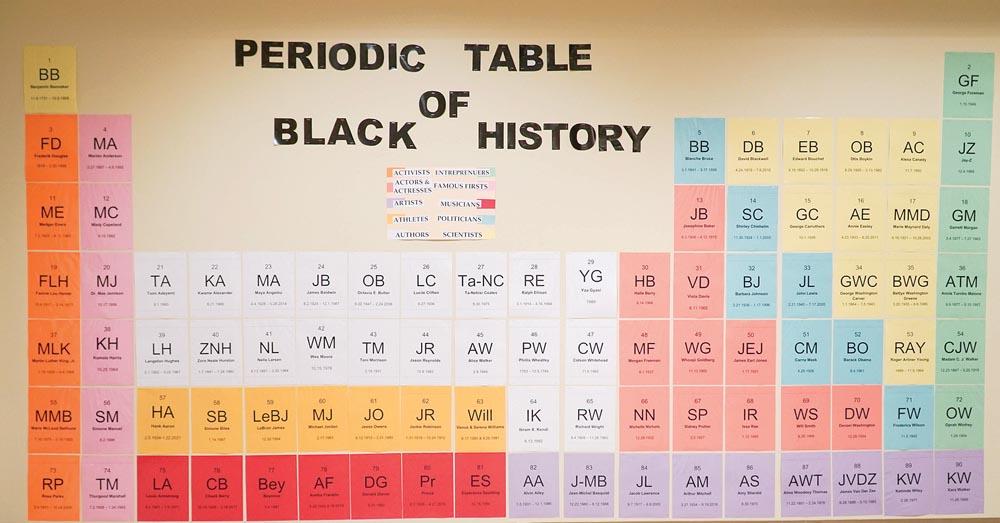 black history table