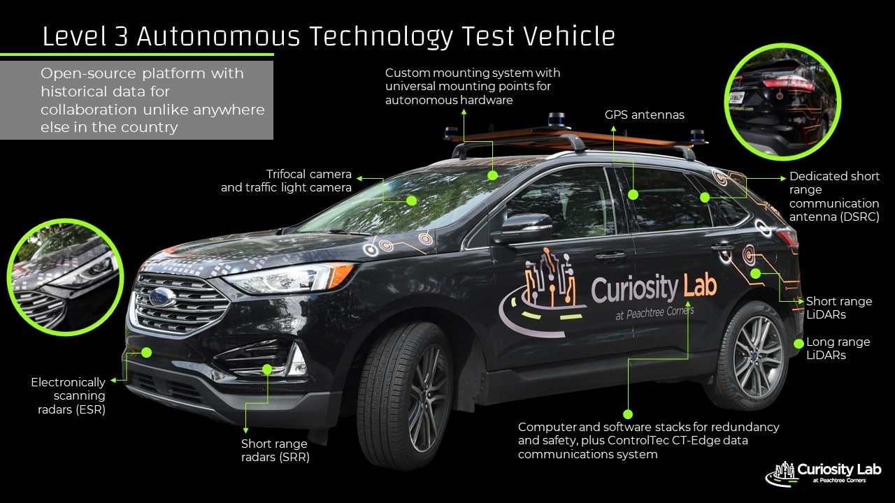 ford edge test vehicle curiosity lab